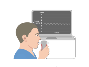 Featured image of a electronic spirometer