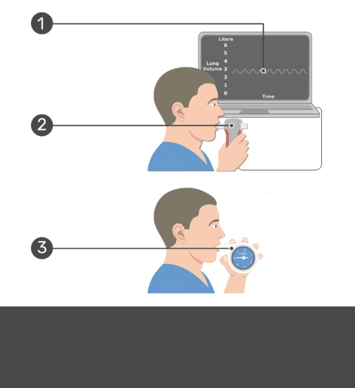 Test yourself on spirometry with answers hidden